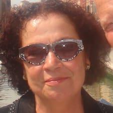 Profil korisnika Sieglinde