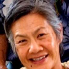 Ina User Profile