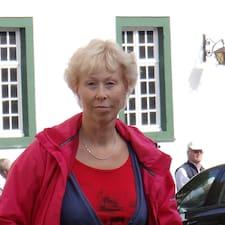 Marjan User Profile