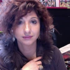 Profil korisnika Marilla