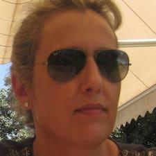 Profil utilisateur de Itziar