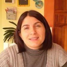 Mélisa User Profile