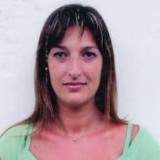Clara Brugerprofil
