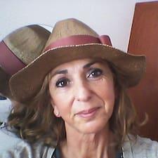 Profil Pengguna Guiseppina