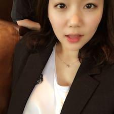 Profil korisnika JungWon