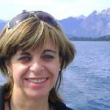 Maria Susana User Profile