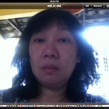 Shook Kay User Profile