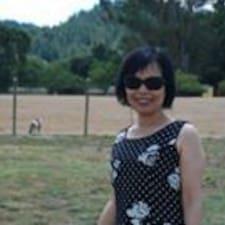 Profil Pengguna Lu Yang