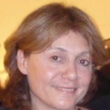 Profil utilisateur de Fredérique