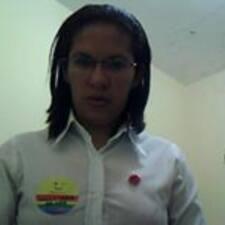 Profilo utente di Rissandra