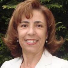 Профиль пользователя Fátima