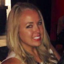 Profil korisnika Mary Kate