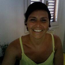 Профиль пользователя Simonetta