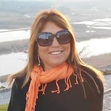 Profil Pengguna Anabela