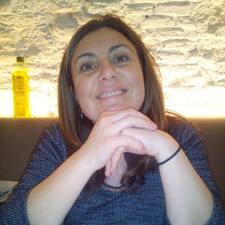 Profil korisnika Carmen Maria Fortun