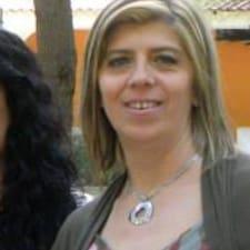 Raffaela User Profile