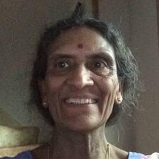 Vidya - Profil Użytkownika