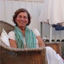 Maria Pilar User Profile