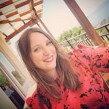 Charlotte Kullanıcı Profili
