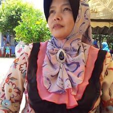 Ida & Man User Profile