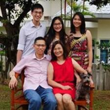 Soong Kuan User Profile