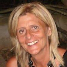 Fabrizia User Profile
