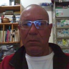 Profil korisnika René Claude