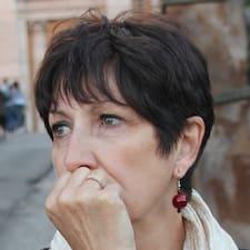 Dolores - Uživatelský profil