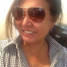 Martha User Profile