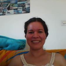 Profil korisnika Malena