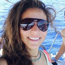 Ceyla User Profile