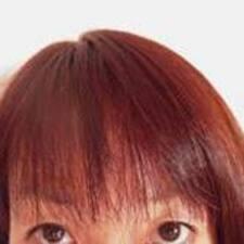 Profil korisnika Reiko