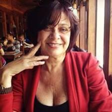 Profil utilisateur de Fátima Regina
