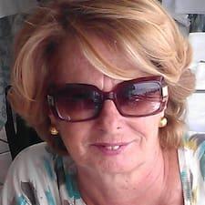 โพรไฟล์ผู้ใช้ Norma