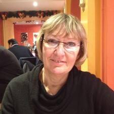 Marijo User Profile