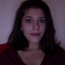 Rivas - Uživatelský profil
