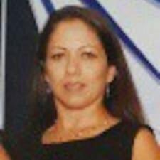 Profil korisnika Marha