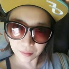 Профиль пользователя Soyeon