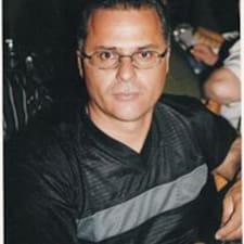Νικολαοσ - Profil Użytkownika