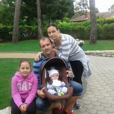 Профиль пользователя PERICA & Family