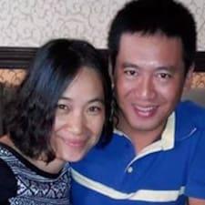 Profil utilisateur de Thi Minh Hanh