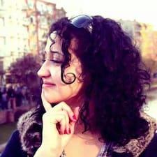 Profil korisnika Aybike