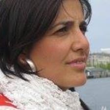 Profil Pengguna Faridah