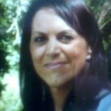 Profil Pengguna Laetitia