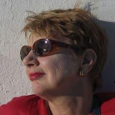 Profil Pengguna Ida