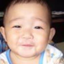 Profil korisnika Kyi Thar