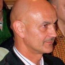 Profil korisnika Manuel María