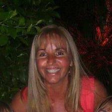 Constanza Maria felhasználói profilja