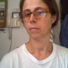 Профиль пользователя M.Claudia