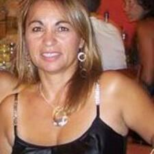 Graziella User Profile